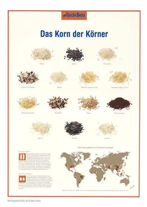 OncleBenz-Mars-Food-Foodfotograf-PascalKamber